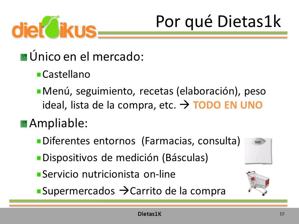 Por qué Dietas1k Único en el mercado: Castellano Menú, seguimiento, recetas (elaboración), peso ideal, lista de la compra, etc.