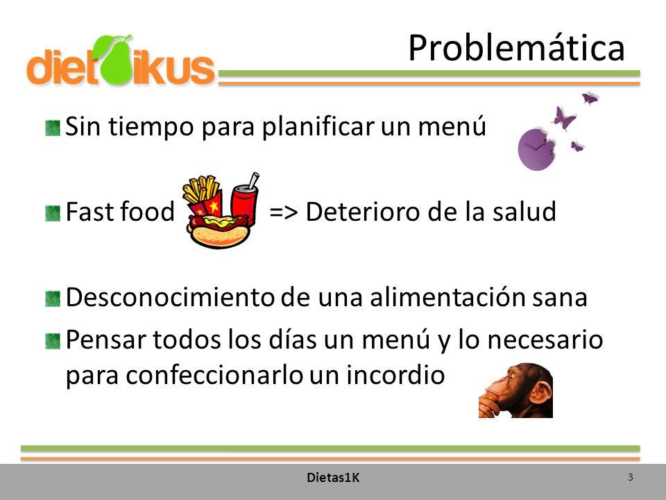 Sin tiempo para planificar un menú Fast food => Deterioro de la salud Desconocimiento de una alimentación sana Pensar todos los días un menú y lo necesario para confeccionarlo un incordio Problemática 3 Dietas1K