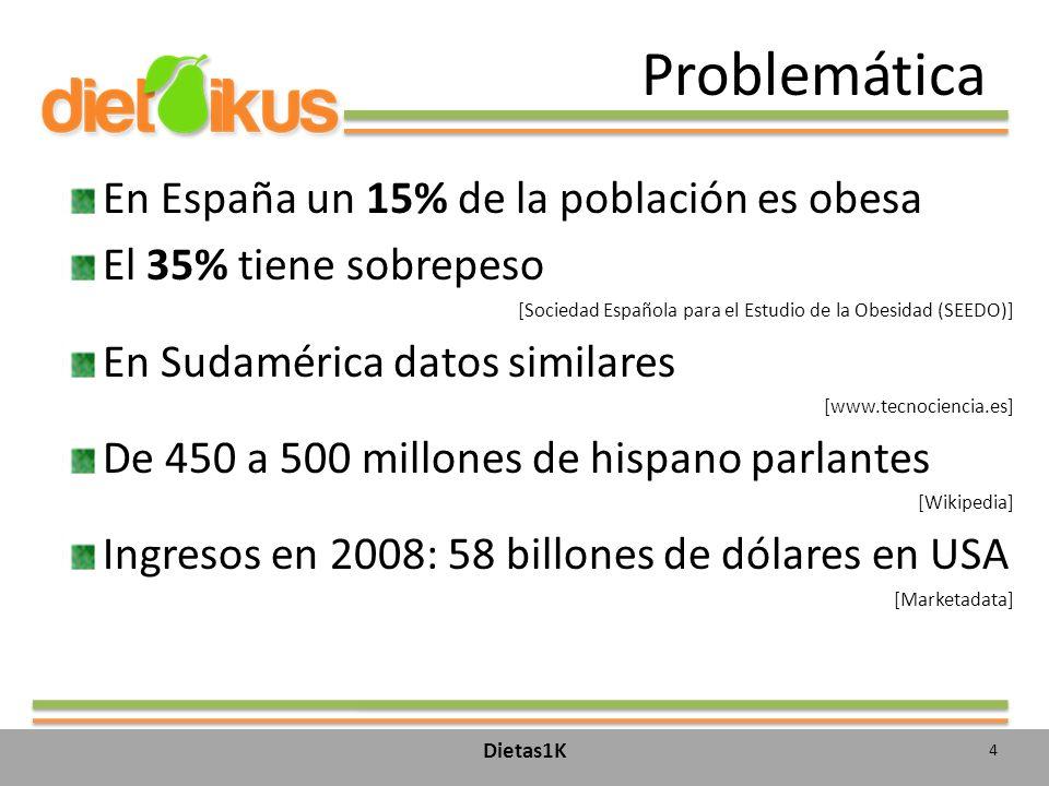 Problemática En España un 15% de la población es obesa El 35% tiene sobrepeso [Sociedad Española para el Estudio de la Obesidad (SEEDO)] En Sudamérica datos similares [www.tecnociencia.es] De 450 a 500 millones de hispano parlantes [Wikipedia] Ingresos en 2008: 58 billones de dólares en USA [Marketadata] 4 Dietas1K