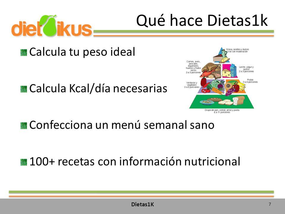 Qué hace Dietas1k Calcula tu peso ideal Calcula Kcal/día necesarias Confecciona un menú semanal sano 100+ recetas con información nutricional 7 Dietas1K