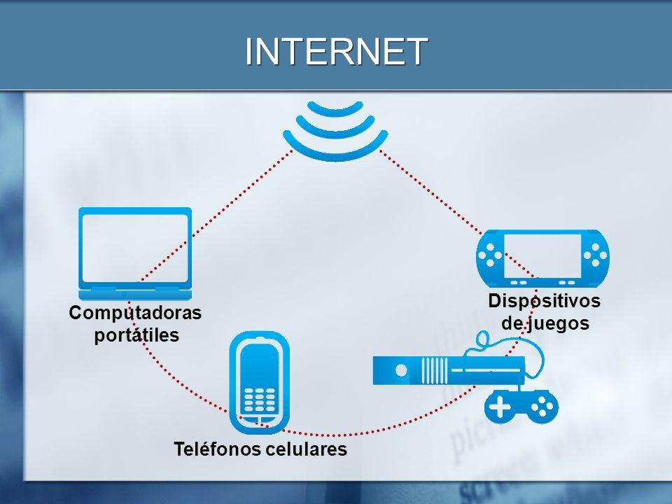 INTERNET Computadoras portátiles Teléfonos celulares Dispositivos de juegos