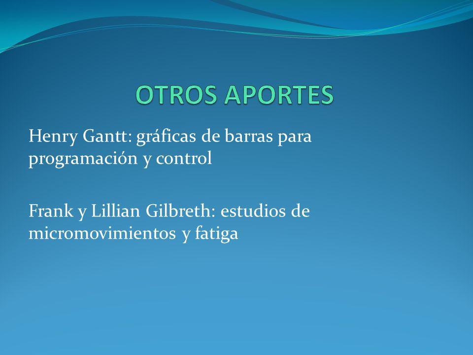 Henry Gantt: gráficas de barras para programación y control Frank y Lillian Gilbreth: estudios de micromovimientos y fatiga