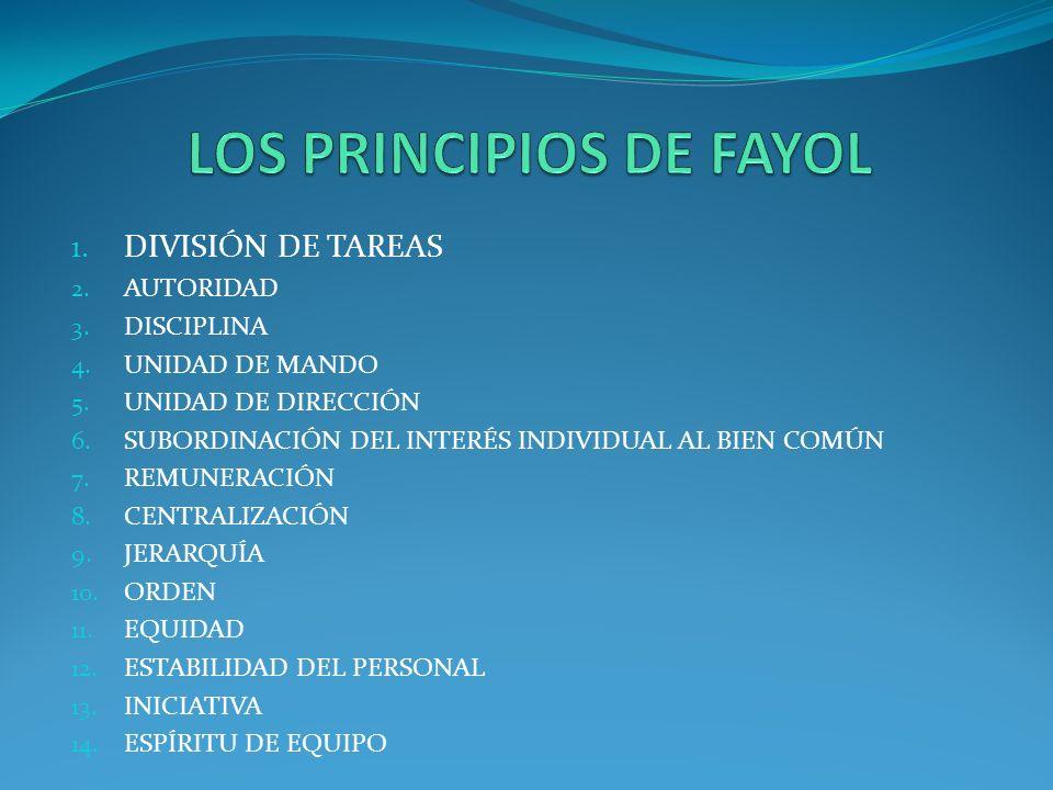 1.DIVISIÓN DE TAREAS 2. AUTORIDAD 3. DISCIPLINA 4.