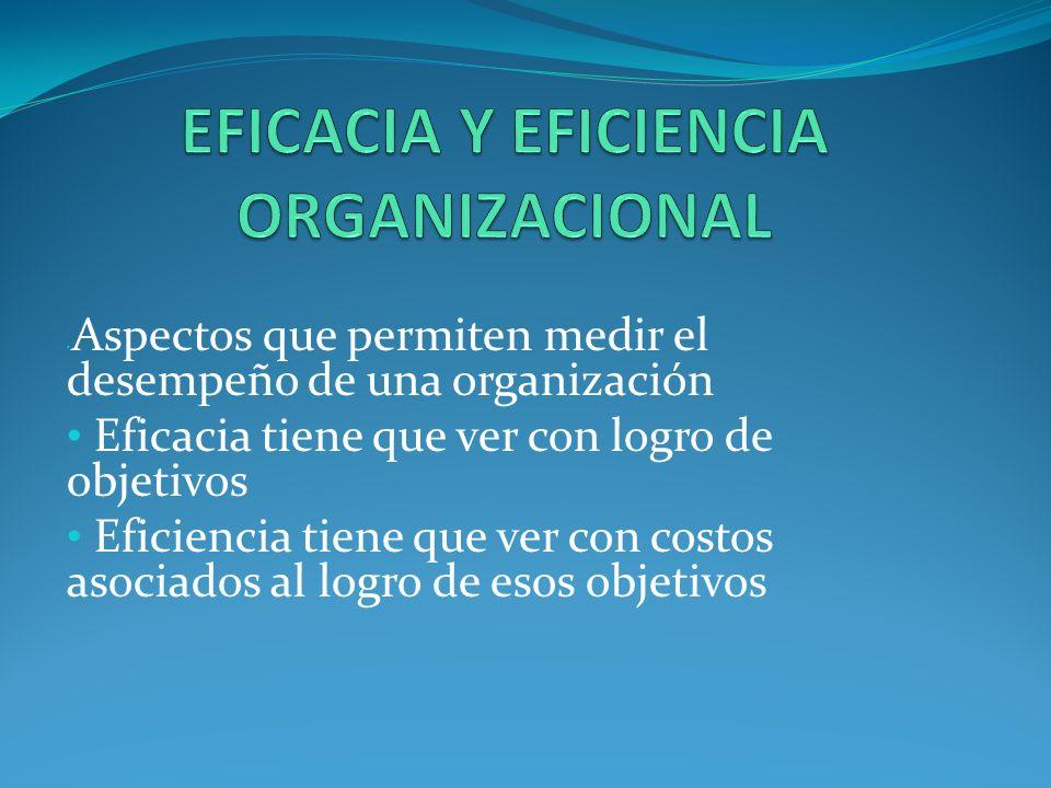 Aspectos que permiten medir el desempeño de una organización Eficacia tiene que ver con logro de objetivos Eficiencia tiene que ver con costos asociados al logro de esos objetivos