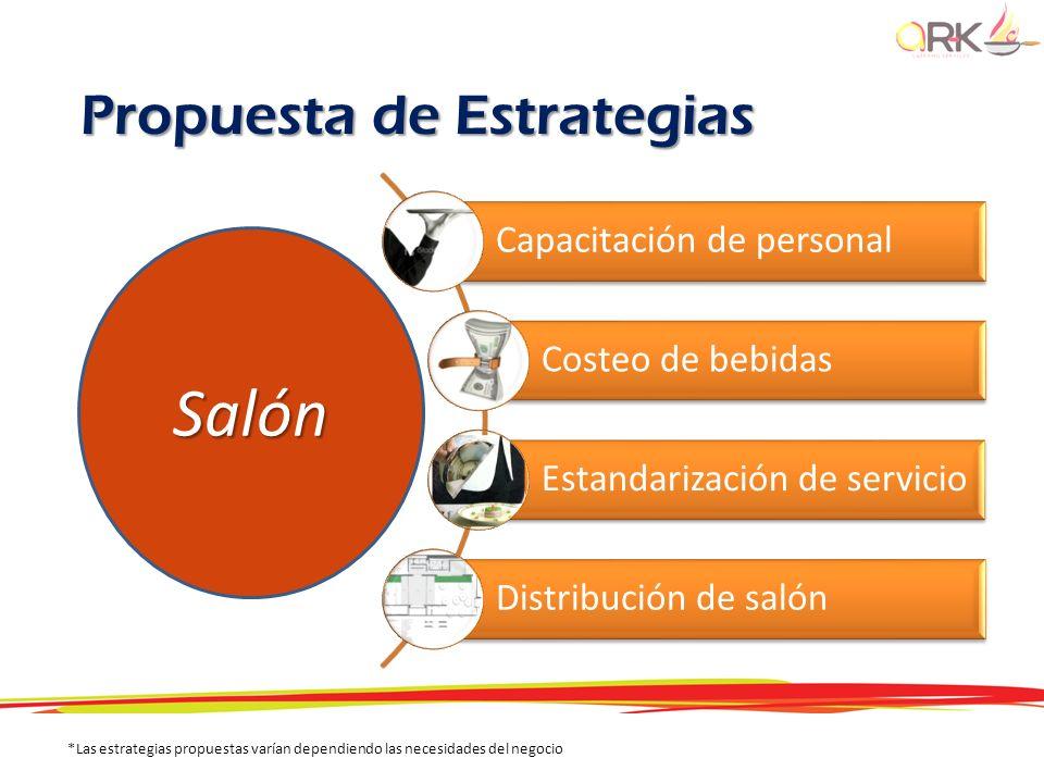 Capacitación de personal Costeo de bebidas Estandarización de servicio Distribución de salónSalón *Las estrategias propuestas varían dependiendo las n