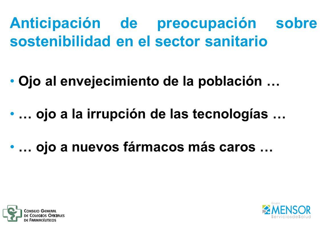 Anticipación de preocupación sobre sostenibilidad en el sector sanitario Ojo al envejecimiento de la población … … ojo a la irrupción de las tecnologí