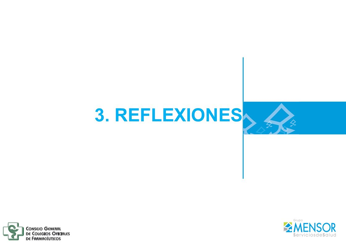 Capítulo 3 Subcapítulo 3.1 3. REFLEXIONES