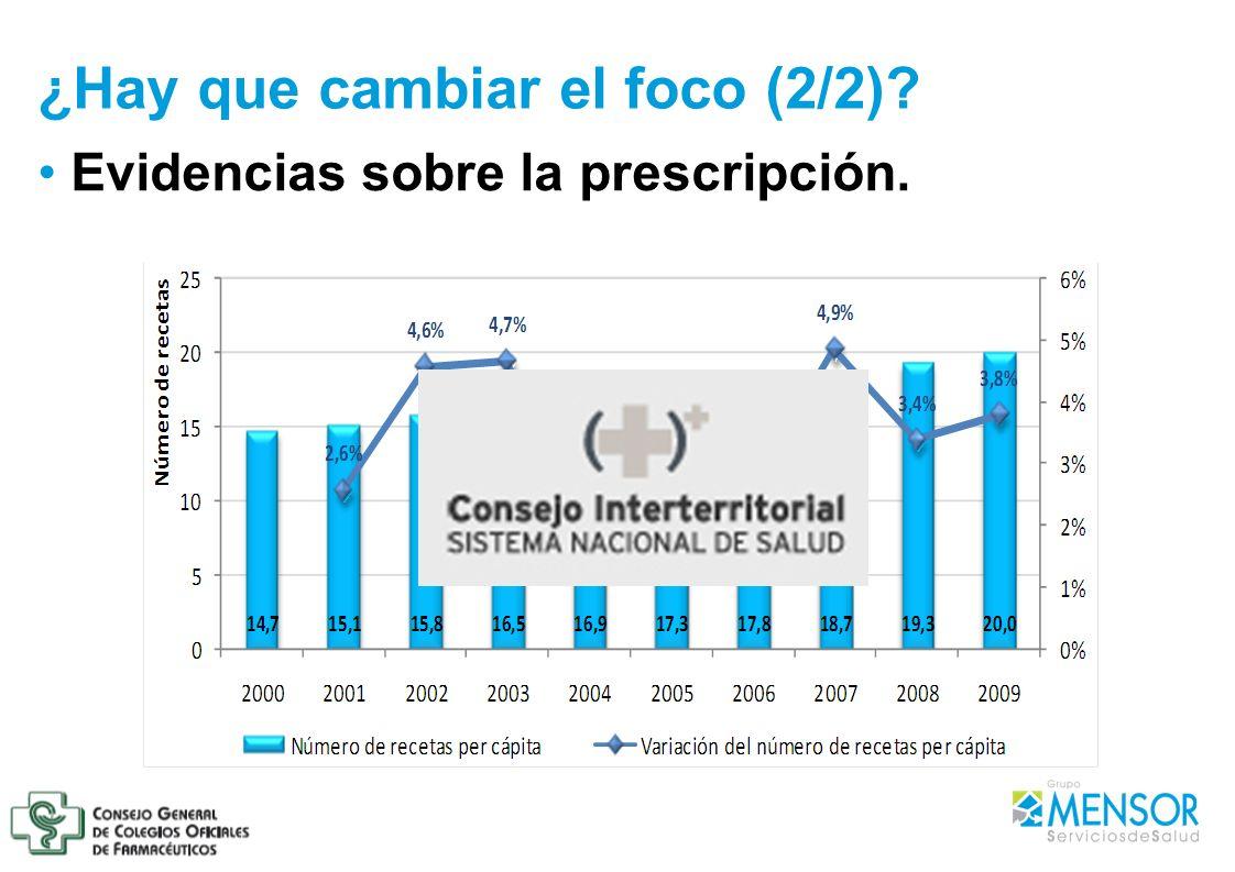 Evidencias sobre la prescripción. ¿Hay que cambiar el foco (2/2)?