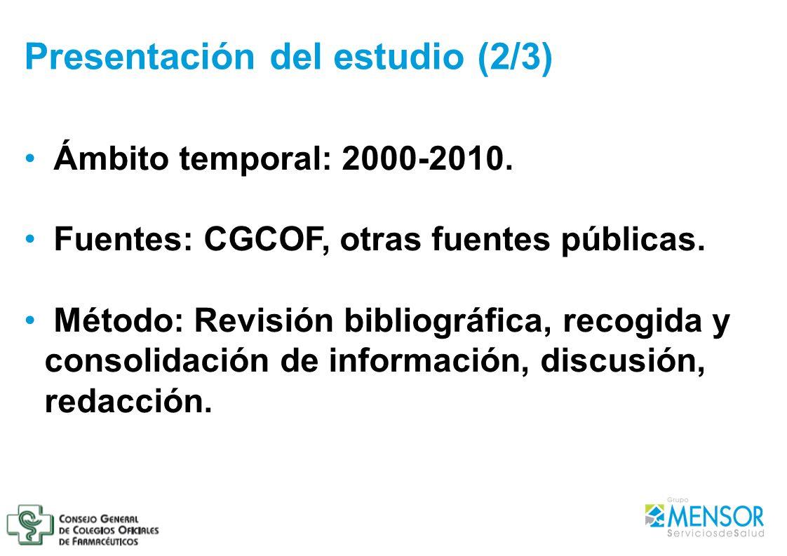 Ámbito temporal: 2000-2010. Fuentes: CGCOF, otras fuentes públicas. Método: Revisión bibliográfica, recogida y consolidación de información, discusión