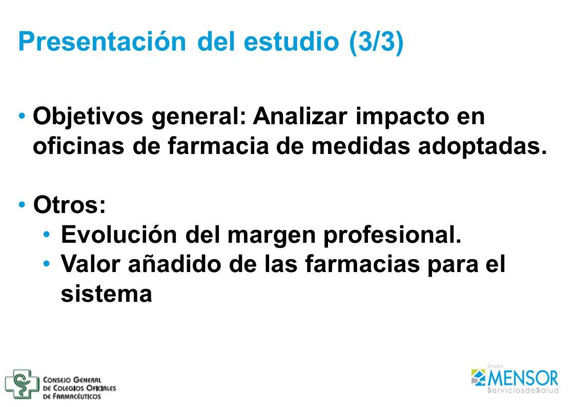Objetivos general: Analizar impacto en oficinas de farmacia de medidas adoptadas. Otros: Evolución del margen profesional. Valor añadido de las farmac
