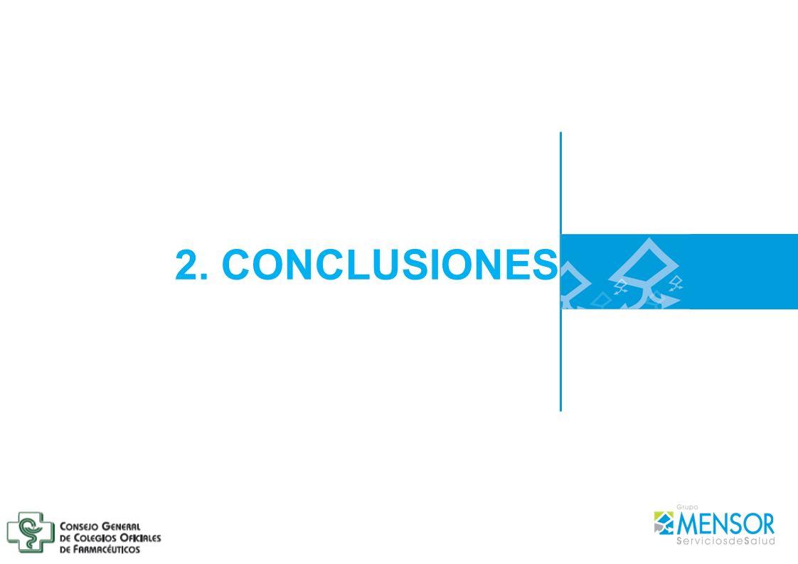 Capítulo 3 Subcapítulo 3.1 2. CONCLUSIONES