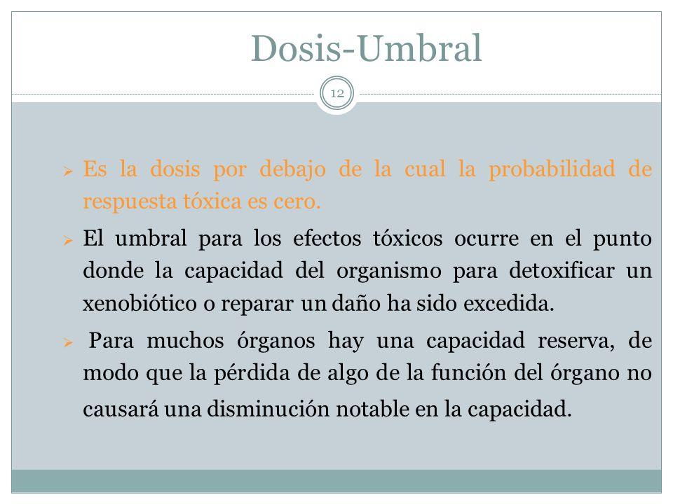 12 Dosis-Umbral Es la dosis por debajo de la cual la probabilidad de respuesta tóxica es cero. El umbral para los efectos tóxicos ocurre en el punto d