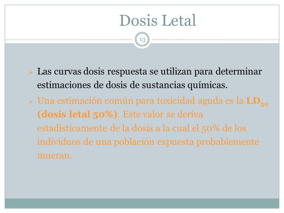 13 Dosis Letal Las curvas dosis respuesta se utilizan para determinar estimaciones de dosis de sustancias químicas. Una estimación común para toxicida