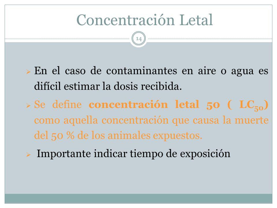 14 Concentración Letal En el caso de contaminantes en aire o agua es difícil estimar la dosis recibida. Se define concentración letal 50 ( LC 50 ) com