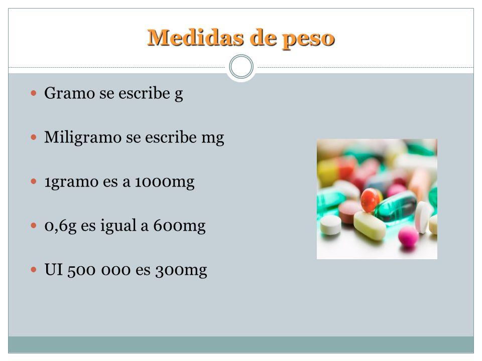 Medidas de peso Gramo se escribe g Miligramo se escribe mg 1gramo es a 1000mg 0,6g es igual a 600mg UI 500 000 es 300mg