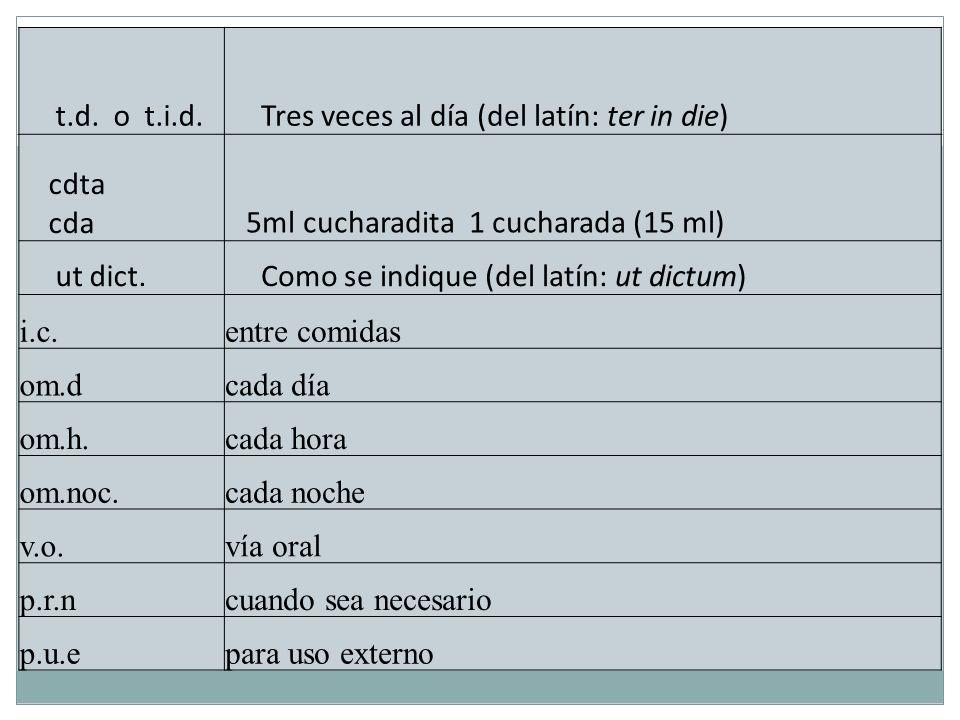 t.d. o t.i.d. Tres veces al día (del latín: ter in die) cdta cda 5ml cucharadita 1 cucharada (15 ml) ut dict. Como se indique (del latín: ut dictum) i