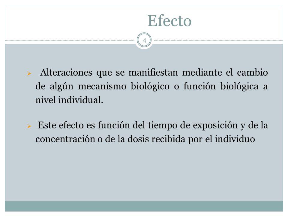 4 Efecto Alteraciones que se manifiestan mediante el cambio de algún mecanismo biológico o función biológica a nivel individual. Este efecto es funció