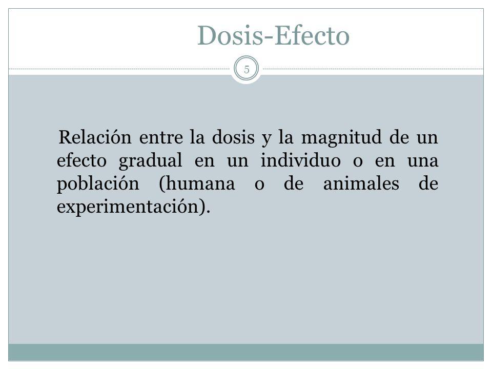 6 Dosis- Respuesta Relación entre la dosis y el porcentaje de población expuesta que manifiesta un determinado efecto (aproximadamente gaussiana).