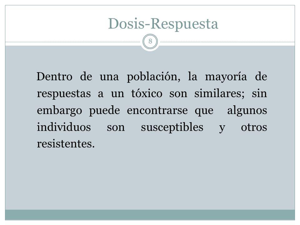 8 Dosis-Respuesta Dentro de una población, la mayoría de respuestas a un tóxico son similares; sin embargo puede encontrarse que algunos individuos so