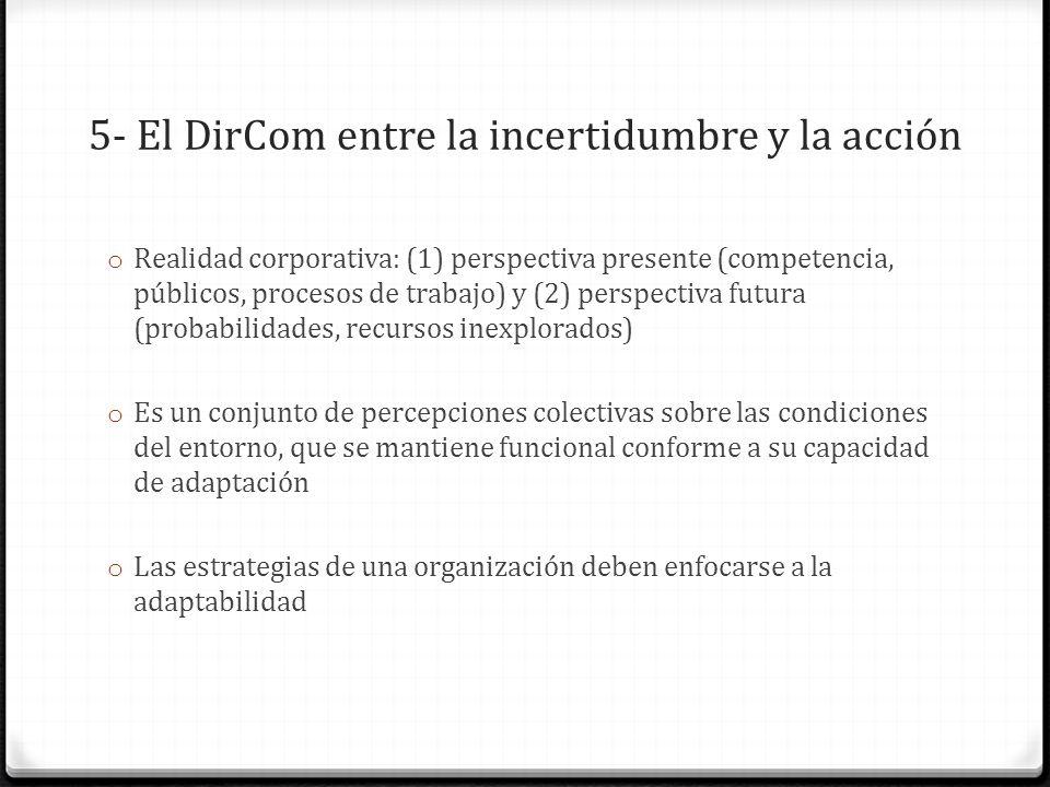 5- El DirCom entre la incertidumbre y la acción o Realidad corporativa: (1) perspectiva presente (competencia, públicos, procesos de trabajo) y (2) pe