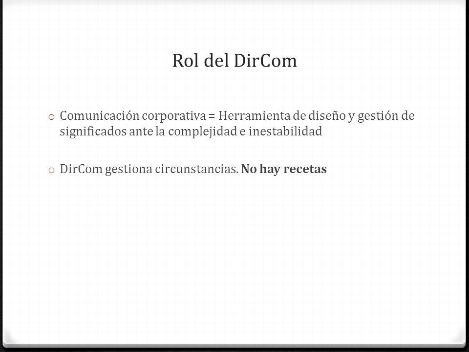 Rol del DirCom o Comunicación corporativa = Herramienta de diseño y gestión de significados ante la complejidad e inestabilidad o DirCom gestiona circ