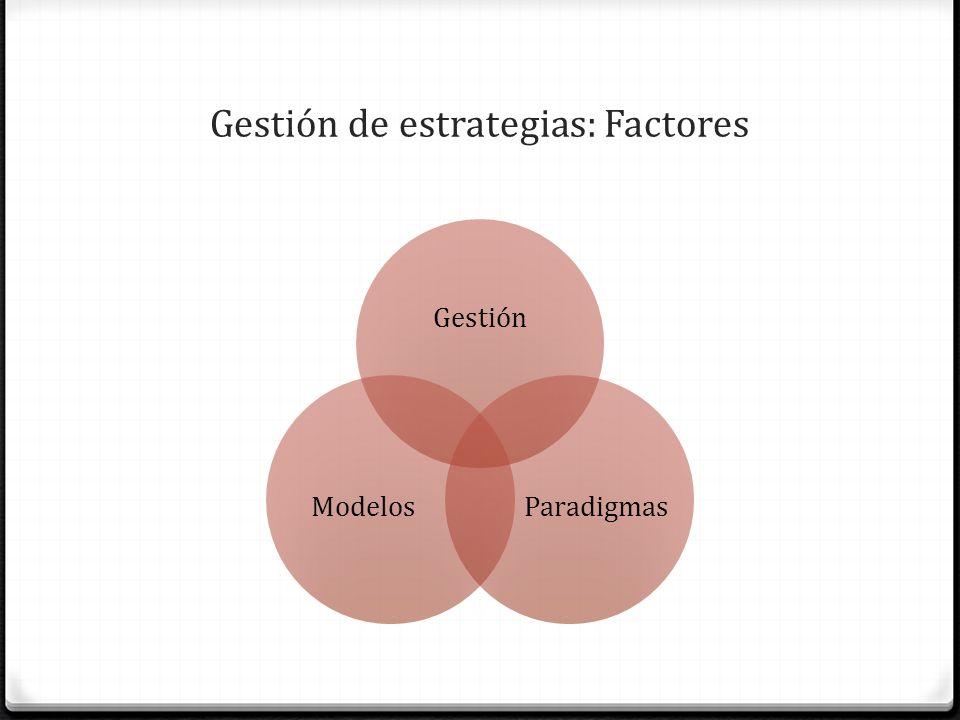Gestión de estrategias: Factores Gestión ParadigmasModelos