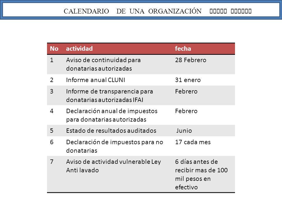 CALENDARIO DE UNA ORGANIZACI Ó N LEGAL FISCAL Noactividadfecha 1Aviso de continuidad para donatarias autorizadas 28 Febrero 2Informe anual CLUNI31 ene