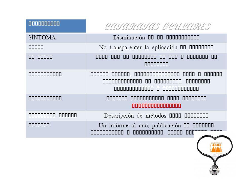 ENFERMEDAD CATARATAS OCULARES SÍNTOMADisminución de la visibilidad CAUSANo transparentar la aplicación de recursos SE RECAECada que no informen el uso
