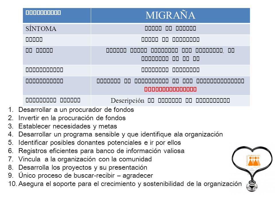 ENFERMEDAD MIGRA Ñ A SÍNTOMADolor de cabeza CAUSAFalta de recursos SE RECAEQuerer tener recursos sin pedirlos, no invertir en la PF DIAGNOSTICOProcura