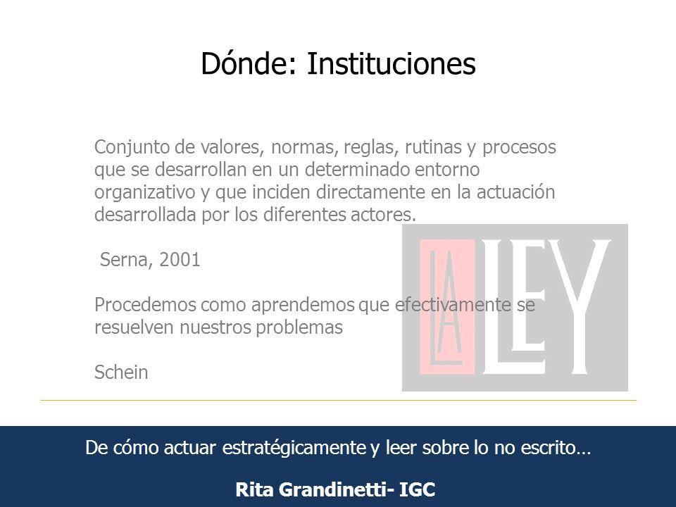 Dónde: Instituciones Rita Grandinetti- IGC Conjunto de valores, normas, reglas, rutinas y procesos que se desarrollan en un determinado entorno organi