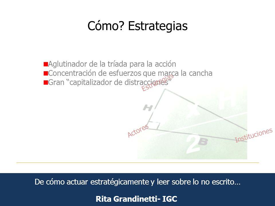 Cómo? Estrategias Rita Grandinetti- IGC Aglutinador de la tríada para la acción Concentración de esfuerzos que marca la cancha Gran capitalizador de d