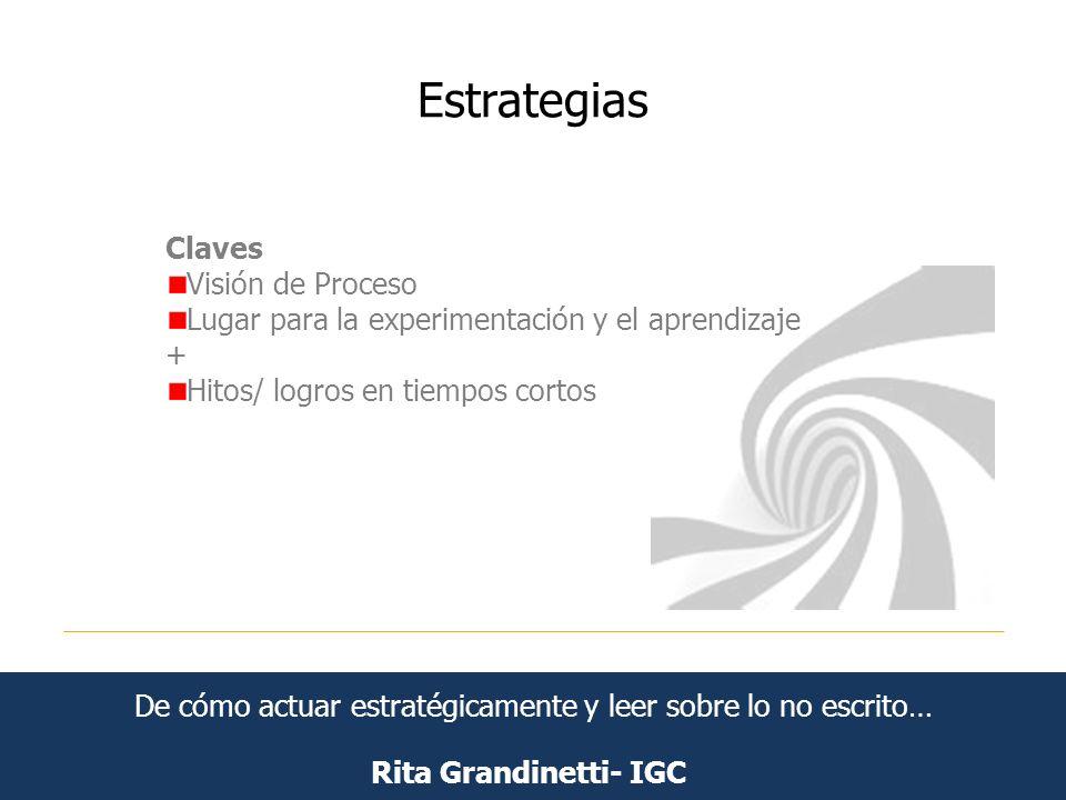 Estrategias Rita Grandinetti- IGC Claves Visión de Proceso Lugar para la experimentación y el aprendizaje + Hitos/ logros en tiempos cortos De cómo ac