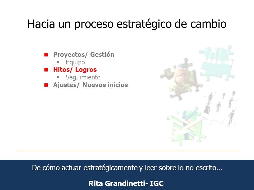 Hacia un proceso estratégico de cambio Rita Grandinetti- IGC Proyectos/ Gestión Equipo Hitos/ Logros Seguimiento Ajustes/ Nuevos inicios De cómo actua