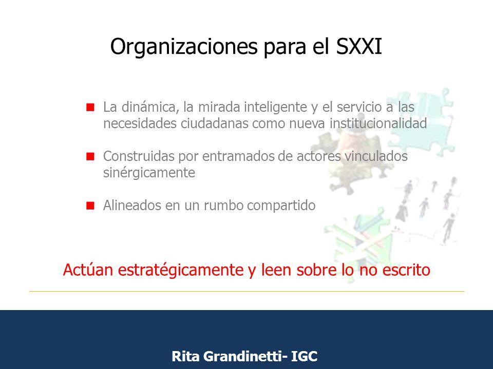 Organizaciones para el SXXI Actúan estratégicamente y leen sobre lo no escrito Rita Grandinetti- IGC La dinámica, la mirada inteligente y el servicio