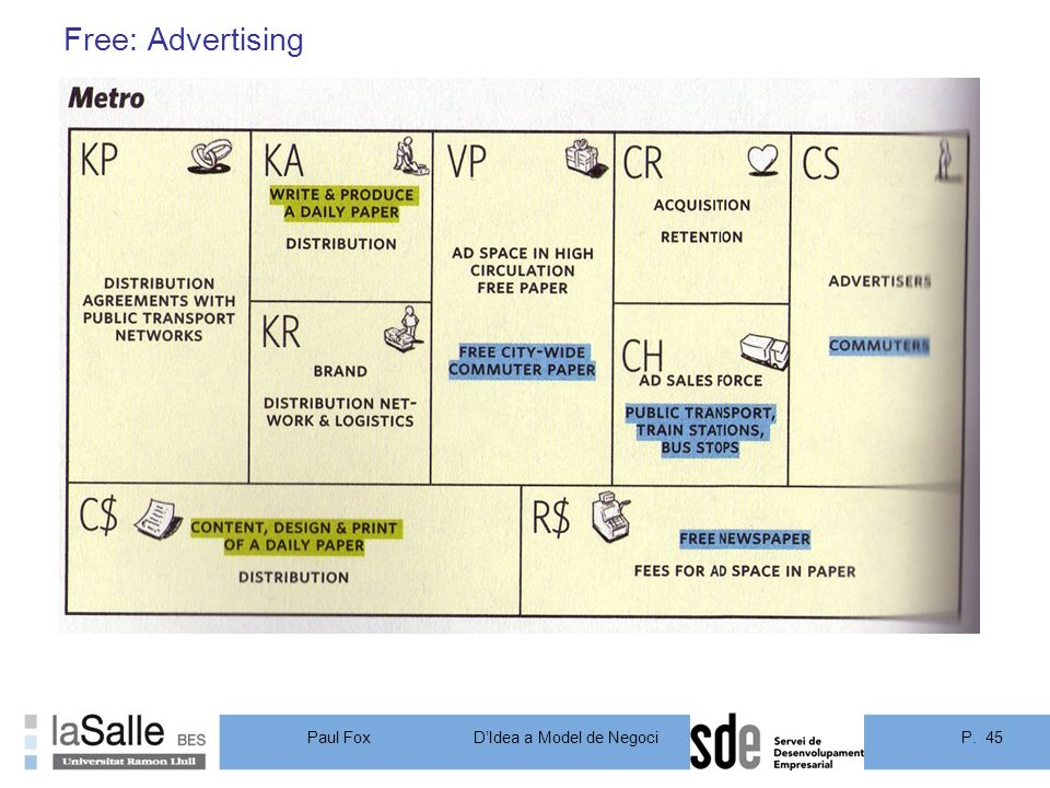 P. 45DIdea a Model de Negoci Paul Fox Free: Advertising