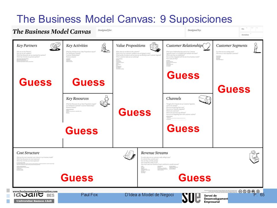 P. 65DIdea a Model de Negoci Paul Fox Guess The Business Model Canvas: 9 Suposiciones