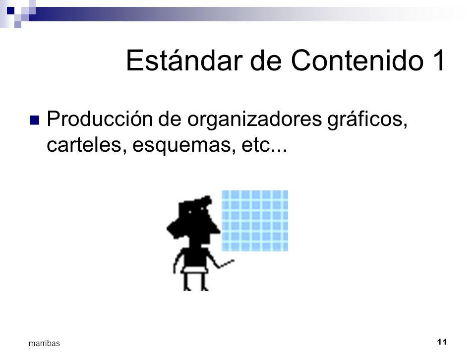 11 marribas Estándar de Contenido 1 Producción de organizadores gráficos, carteles, esquemas, etc...