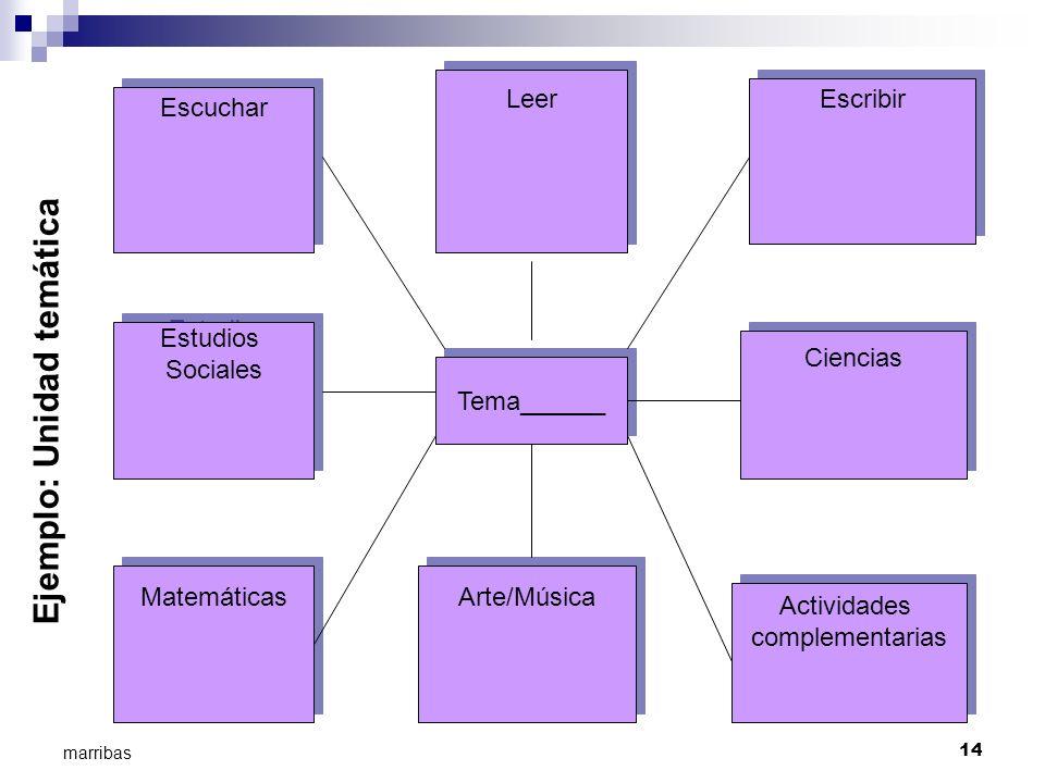 14 marribas Tema______ Leer Escuchar Estudios Sociales Estudios Sociales Matemáticas Escribir Ciencias Actividades complementarias Actividades complem