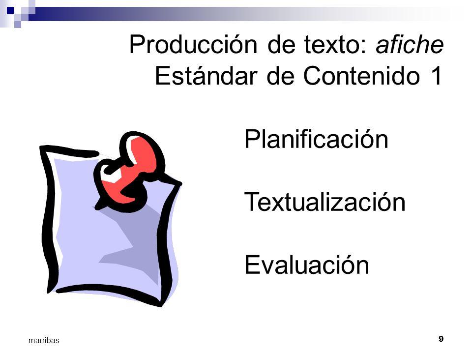 10 marribas Estándar de Contenido 1 Producción de textos funcionales: cartas, tarjetas, notas, carteles, informes...