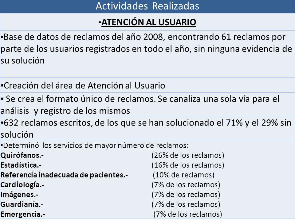 Actividades Realizadas ATENCIÓN AL USUARIO Base de datos de reclamos del año 2008, encontrando 61 reclamos por parte de los usuarios registrados en to