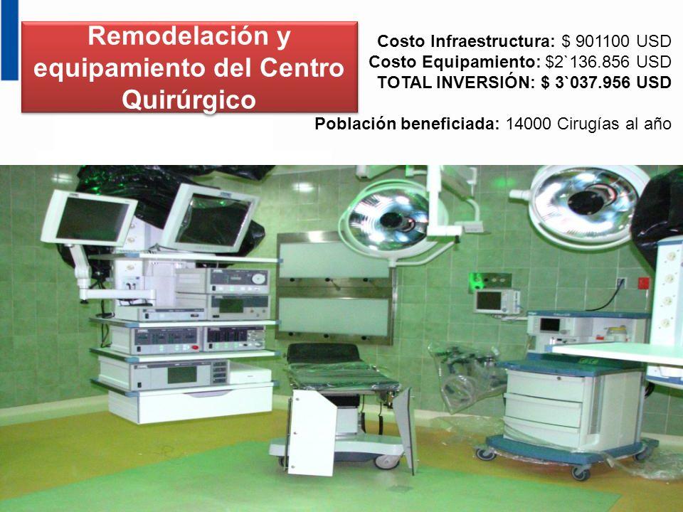 Costo Infraestructura: $ 901100 USD Costo Equipamiento: $2`136.856 USD TOTAL INVERSIÓN: $ 3`037.956 USD Población beneficiada: 14000 Cirugías al año R