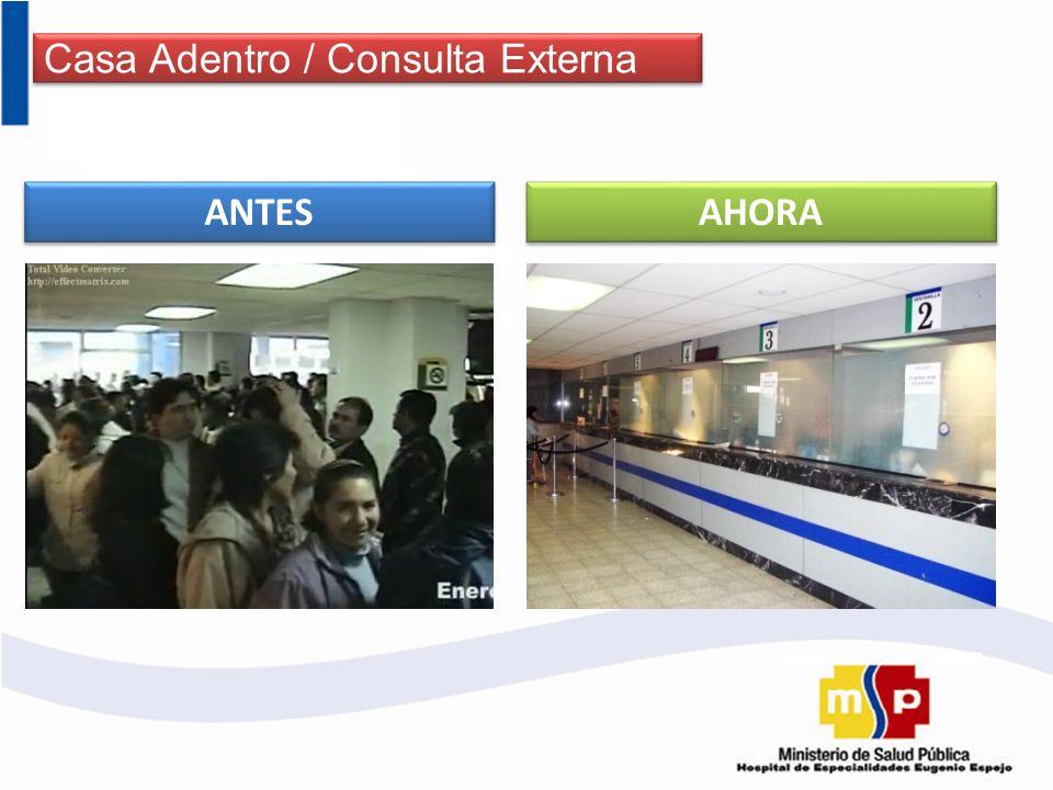 Casa Adentro / Consulta Externa ANTES AHORA