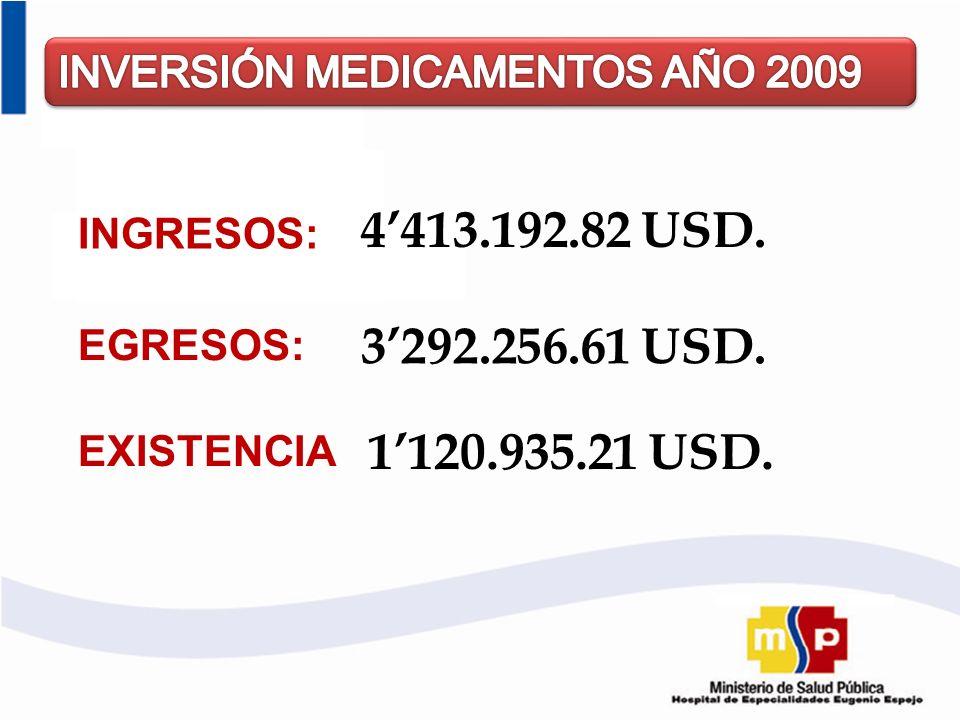 INGRESOS: 4413.192.82 USD. EGRESOS: 3292.256.61 USD. EXISTENCIA 1120.935.21 USD.