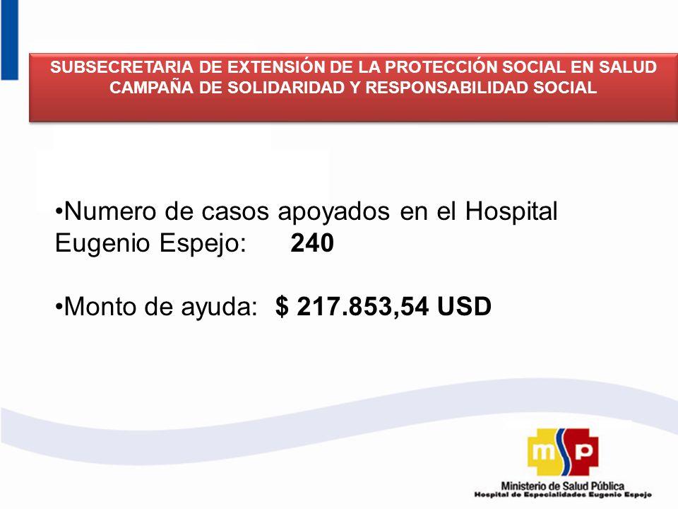 SUBSECRETARIA DE EXTENSIÓN DE LA PROTECCIÓN SOCIAL EN SALUD CAMPAÑA DE SOLIDARIDAD Y RESPONSABILIDAD SOCIAL SUBSECRETARIA DE EXTENSIÓN DE LA PROTECCIÓ