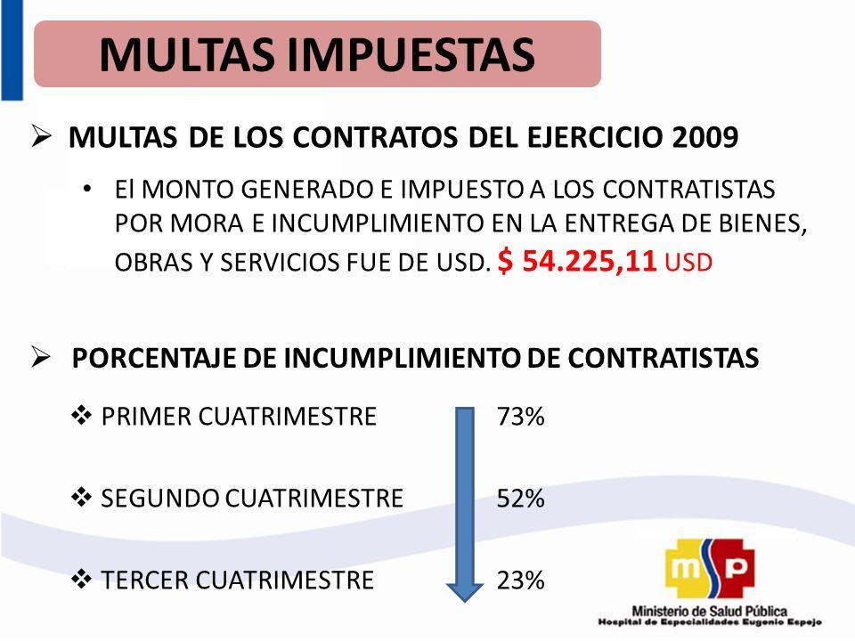 MULTAS IMPUESTAS MULTAS DE LOS CONTRATOS DEL EJERCICIO 2009 PORCENTAJE DE INCUMPLIMIENTO DE CONTRATISTAS El MONTO GENERADO E IMPUESTO A LOS CONTRATIST