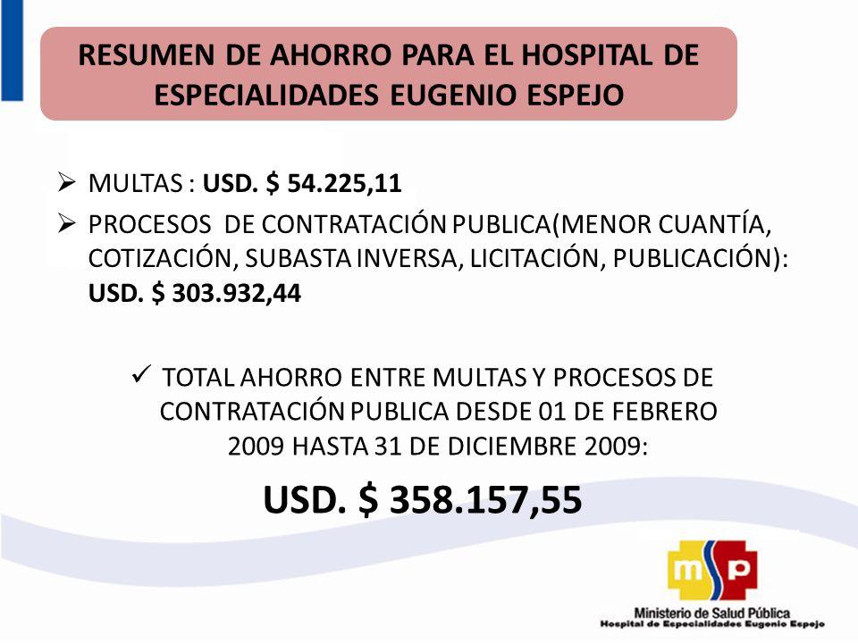 RESUMEN DE AHORRO PARA EL HOSPITAL DE ESPECIALIDADES EUGENIO ESPEJO MULTAS : USD. $ 54.225,11 PROCESOS DE CONTRATACIÓN PUBLICA(MENOR CUANTÍA, COTIZACI