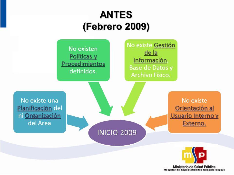 ANTES (Febrero 2009) INICIO 2009 Planificación Organización No existe una Planificación del ni Organización del Área Políticas y Procedimientos No exi