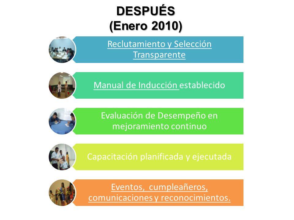DESPUÉS (Enero 2010) Reclutamiento y Selección Transparente Manual de Inducción establecido Evaluación de Desempeño en mejoramiento continuo Capacitac
