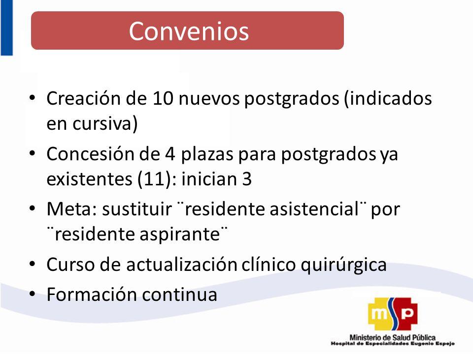 Convenios Creación de 10 nuevos postgrados (indicados en cursiva) Concesión de 4 plazas para postgrados ya existentes (11): inician 3 Meta: sustituir