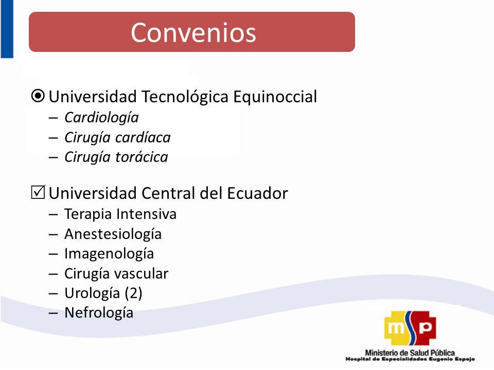 Universidad Tecnológica Equinoccial – Cardiología – Cirugía cardíaca – Cirugía torácica Universidad Central del Ecuador – Terapia Intensiva – Anestesi